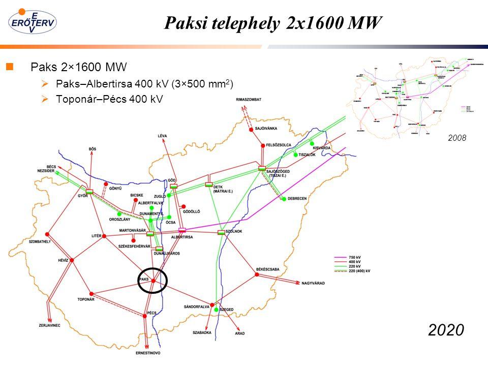 Paksi telephely 2x1600 MW 2020 Paks 2×1600 MW