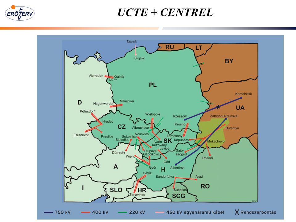UCTE + CENTREL