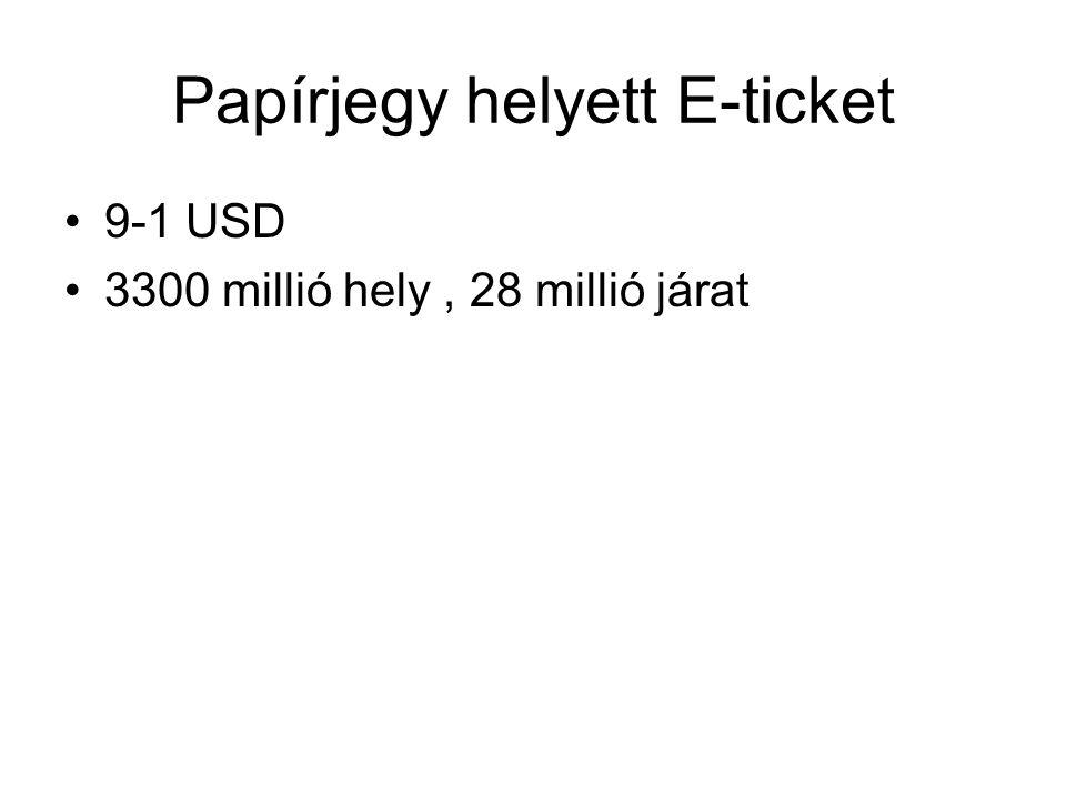 Papírjegy helyett E-ticket