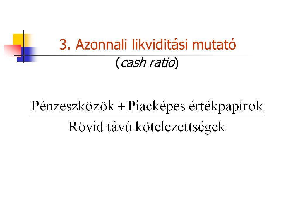 3. Azonnali likviditási mutató