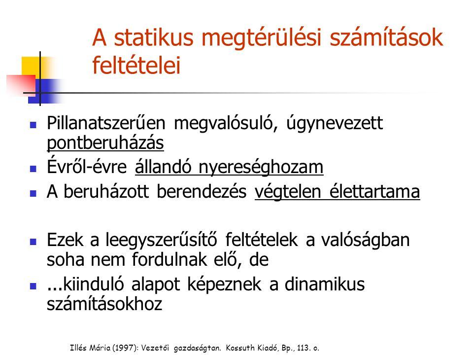 A statikus megtérülési számítások feltételei