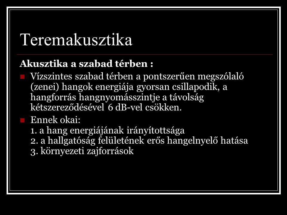 Teremakusztika Akusztika a szabad térben :