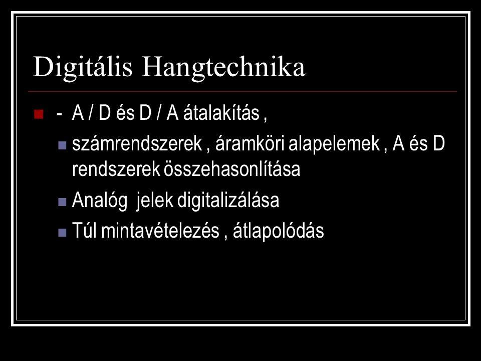 Digitális Hangtechnika