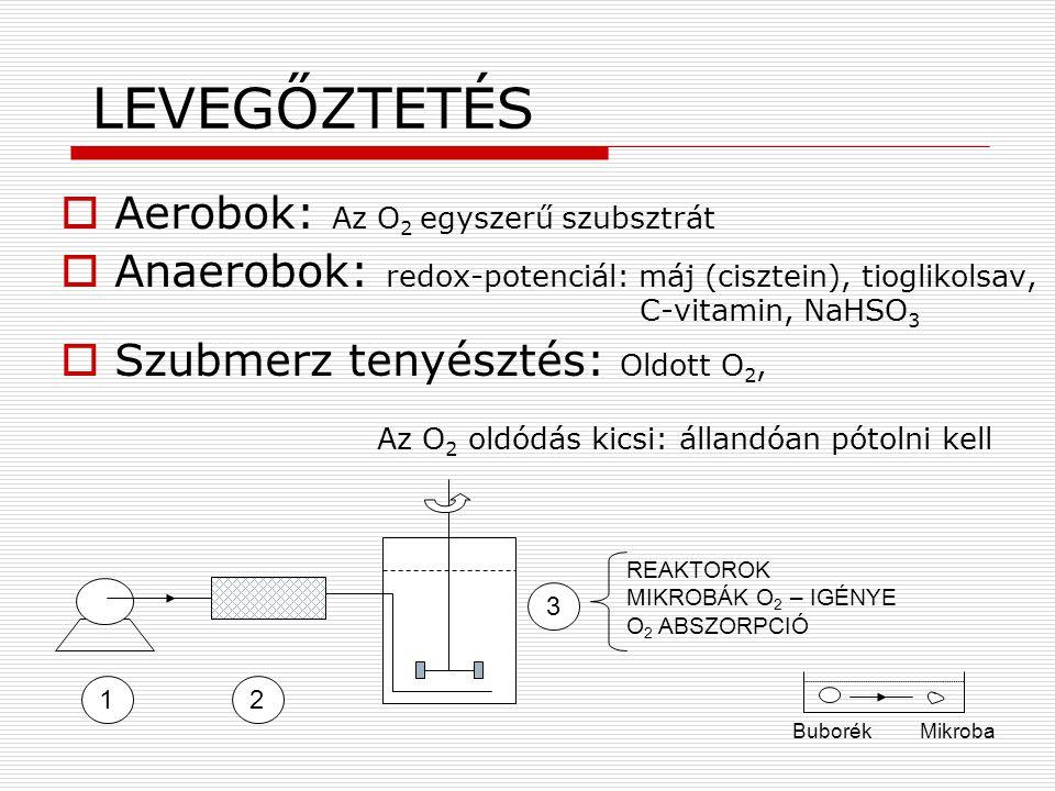 LEVEGŐZTETÉS Aerobok: Az O2 egyszerű szubsztrát