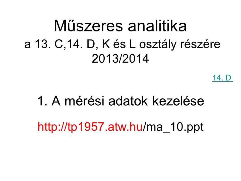 Műszeres analitika a 13. C,14. D, K és L osztály részére 2013/2014