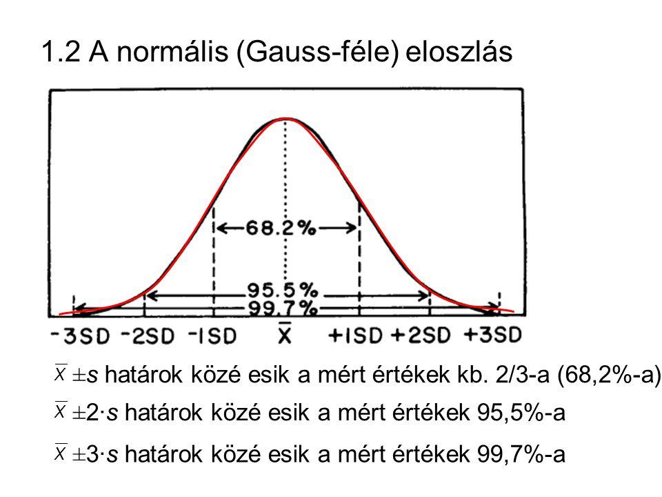 1.2 A normális (Gauss-féle) eloszlás