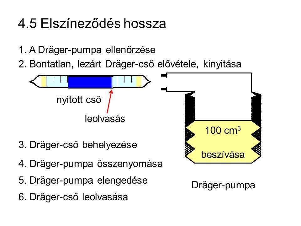 4.5 Elszíneződés hossza 1. A Dräger-pumpa ellenőrzése