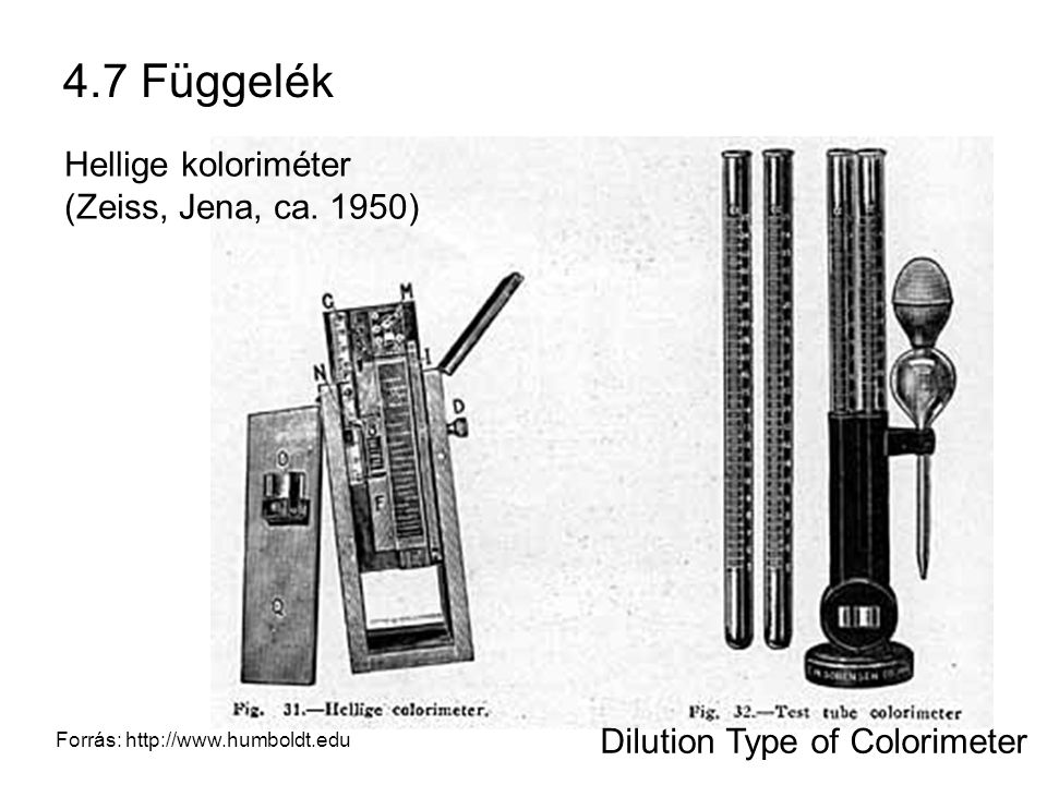 4.7 Függelék Hellige koloriméter (Zeiss, Jena, ca. 1950)