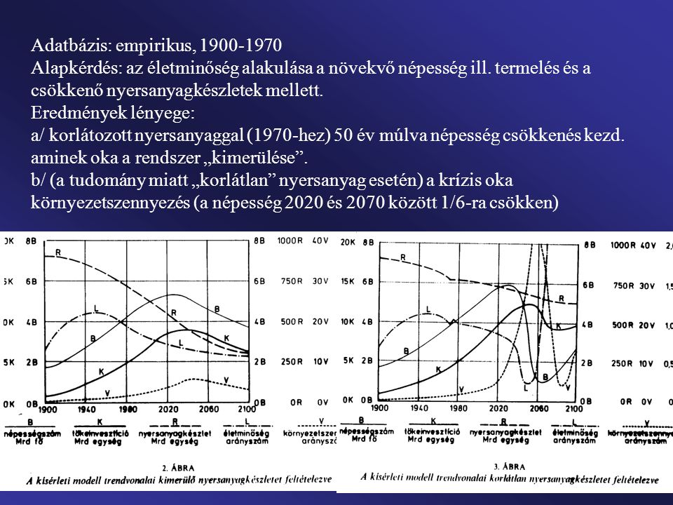 Adatbázis: empirikus, 1900-1970