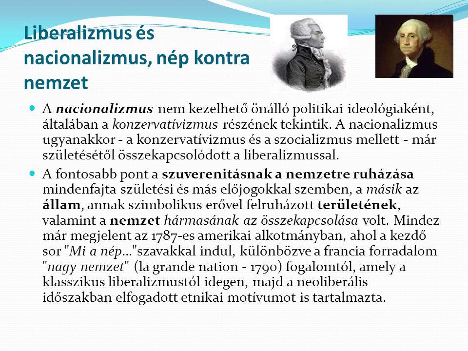 Liberalizmus és nacionalizmus, nép kontra nemzet