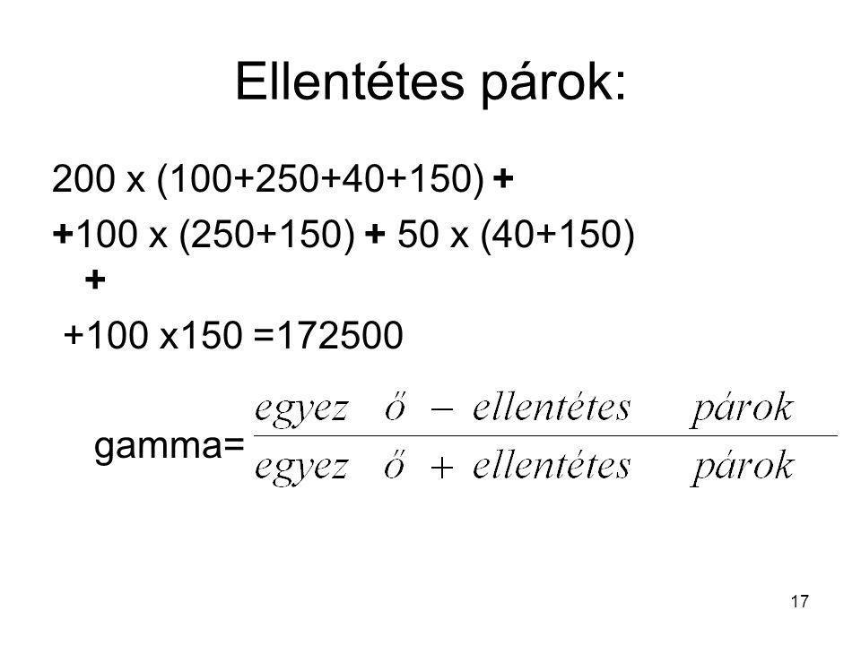 Ellentétes párok: 200 x (100+250+40+150) +