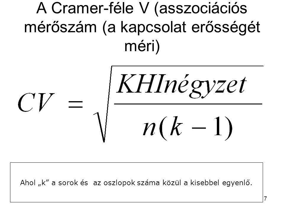A Cramer-féle V (asszociációs mérőszám (a kapcsolat erősségét méri)