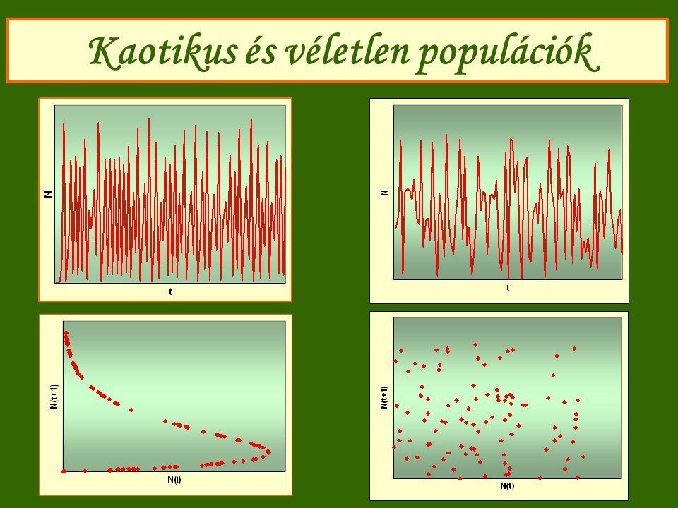 Kaotikus és véletlen populációk