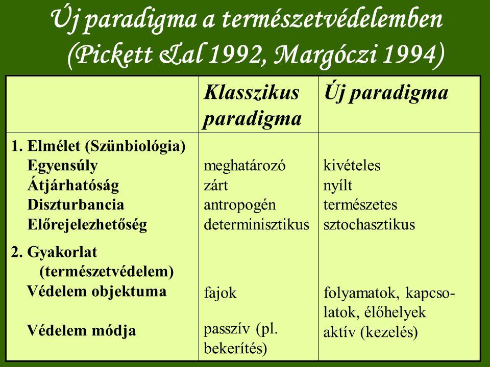 Új paradigma a természetvédelemben (Pickett &al 1992, Margóczi 1994)