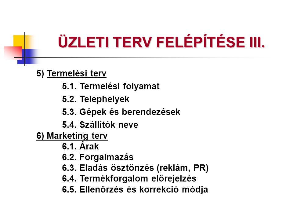 ÜZLETI TERV FELÉPÍTÉSE III.