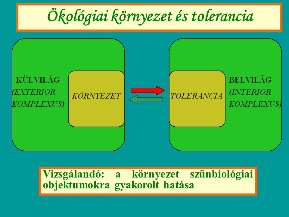 Ökológiai környezet és tolerancia