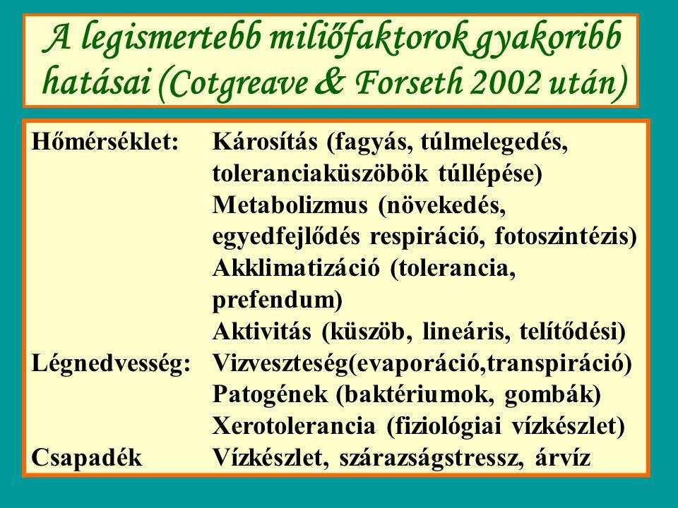 A legismertebb miliőfaktorok gyakoribb hatásai (Cotgreave  Forseth 2002 után)