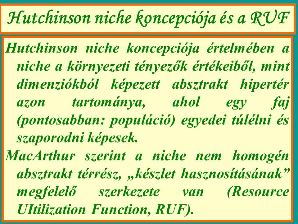 Hutchinson niche koncepciója és a RUF