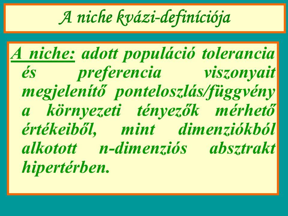 A niche kvázi-definíciója