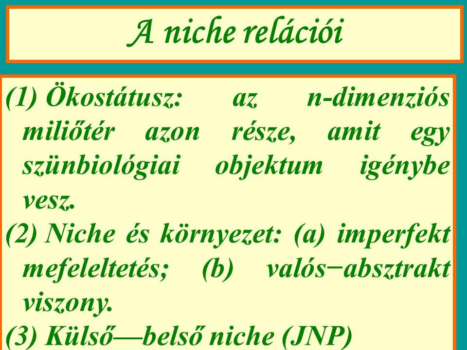 A niche relációi Ökostátusz: az n-dimenziós miliőtér azon része, amit egy szünbiológiai objektum igénybe vesz.