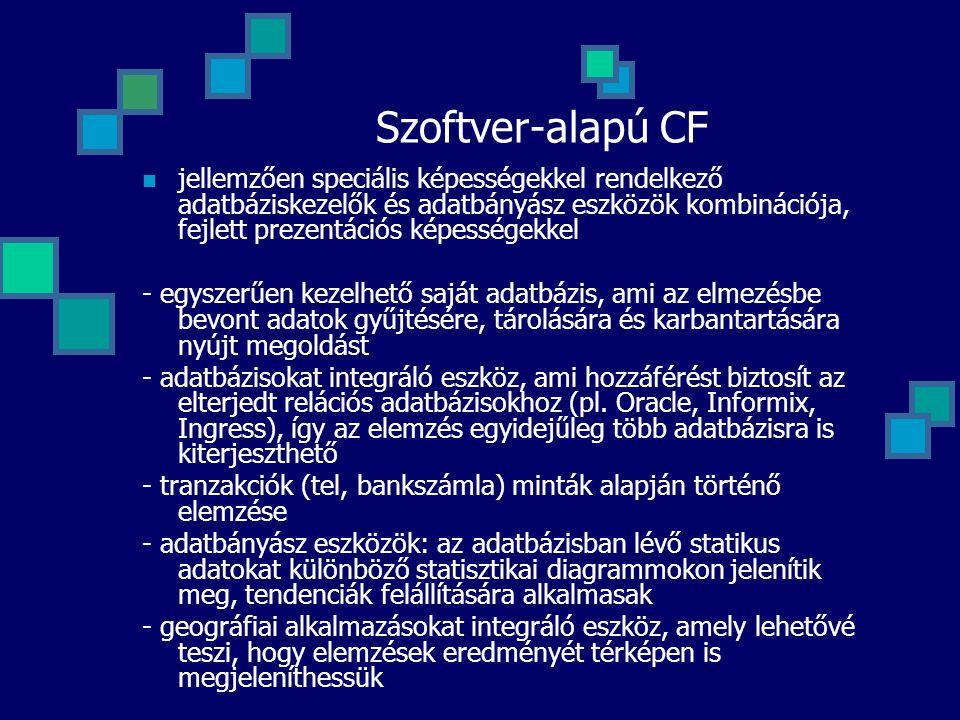 Szoftver-alapú CF