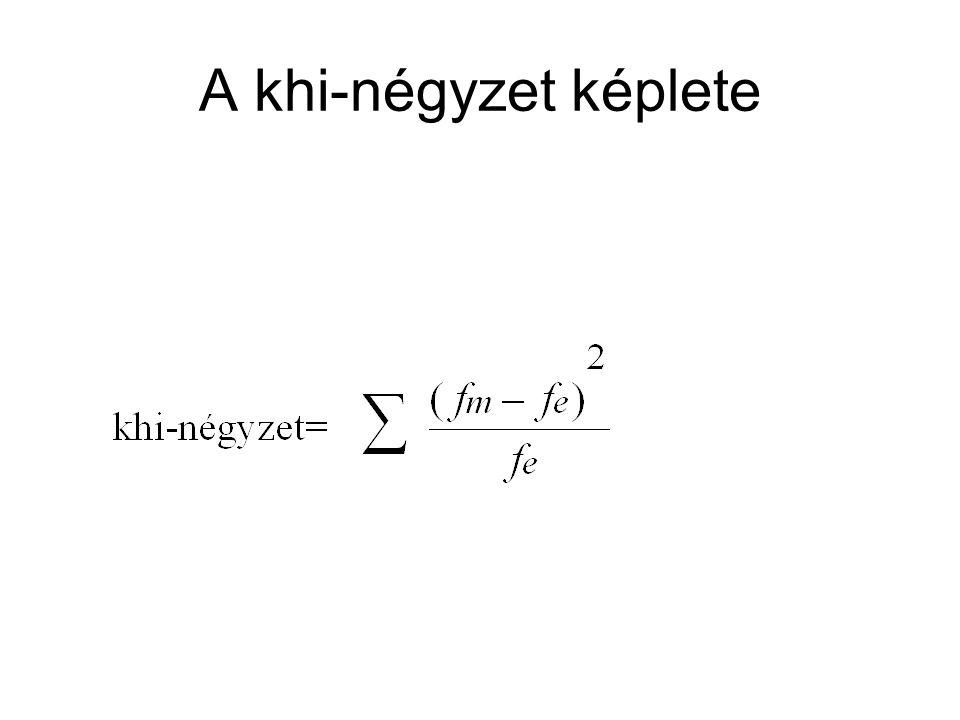 A khi-négyzet képlete