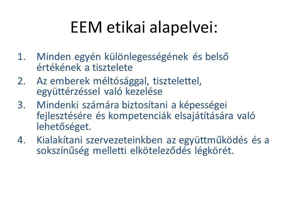 EEM etikai alapelvei: Minden egyén különlegességének és belső értékének a tisztelete.