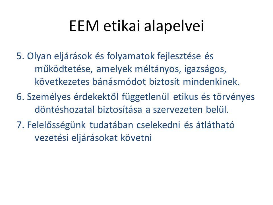 EEM etikai alapelvei