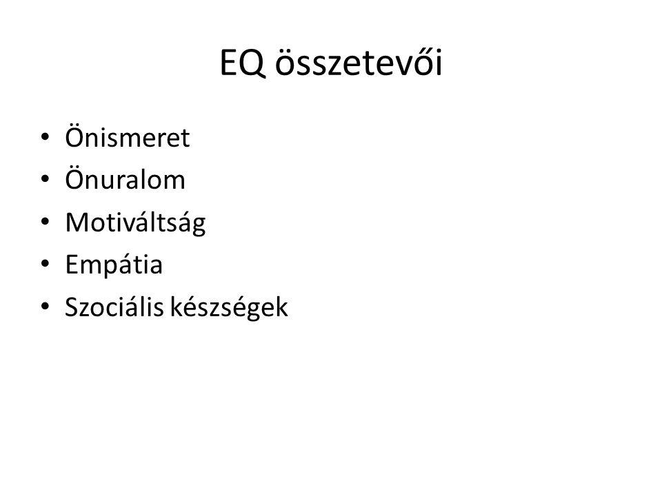 EQ összetevői Önismeret Önuralom Motiváltság Empátia