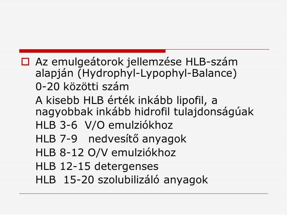 Az emulgeátorok jellemzése HLB-szám alapján (Hydrophyl-Lypophyl-Balance)