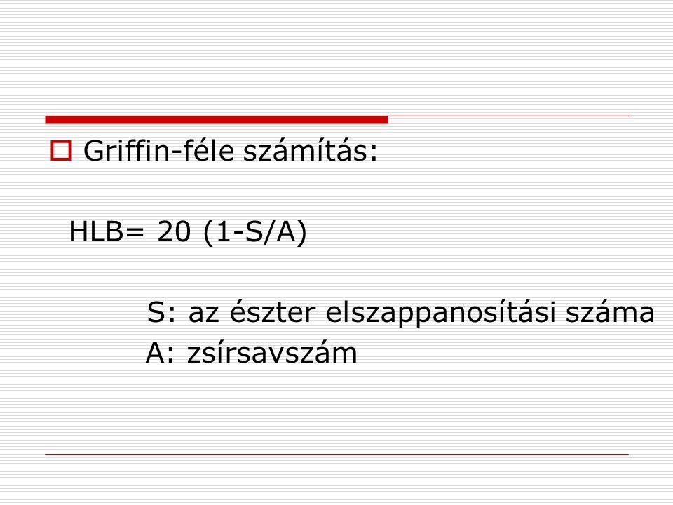 Griffin-féle számítás: