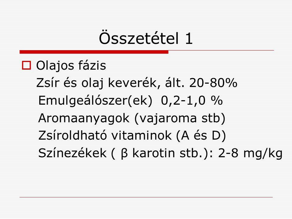 Összetétel 1 Olajos fázis Zsír és olaj keverék, ált. 20-80%