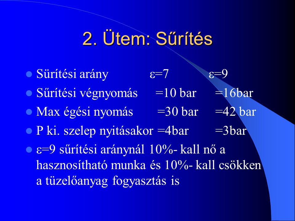 2. Ütem: Sűrítés Sürítési arány =7 =9