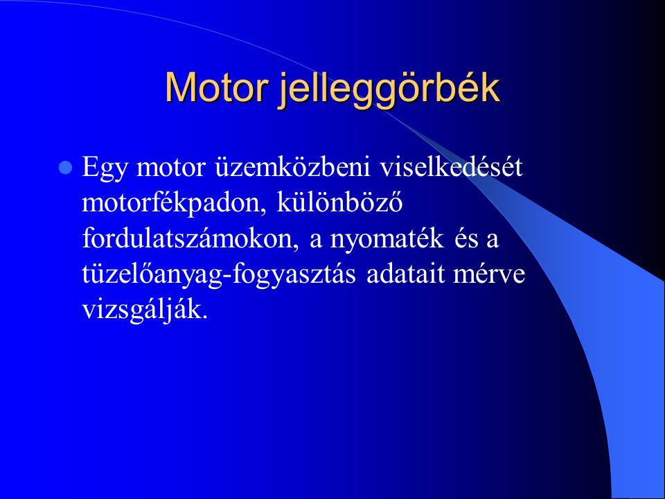 Motor jelleggörbék