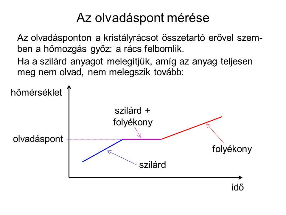 Az olvadáspont mérése Az olvadásponton a kristályrácsot összetartó erővel szem-ben a hőmozgás győz: a rács felbomlik.