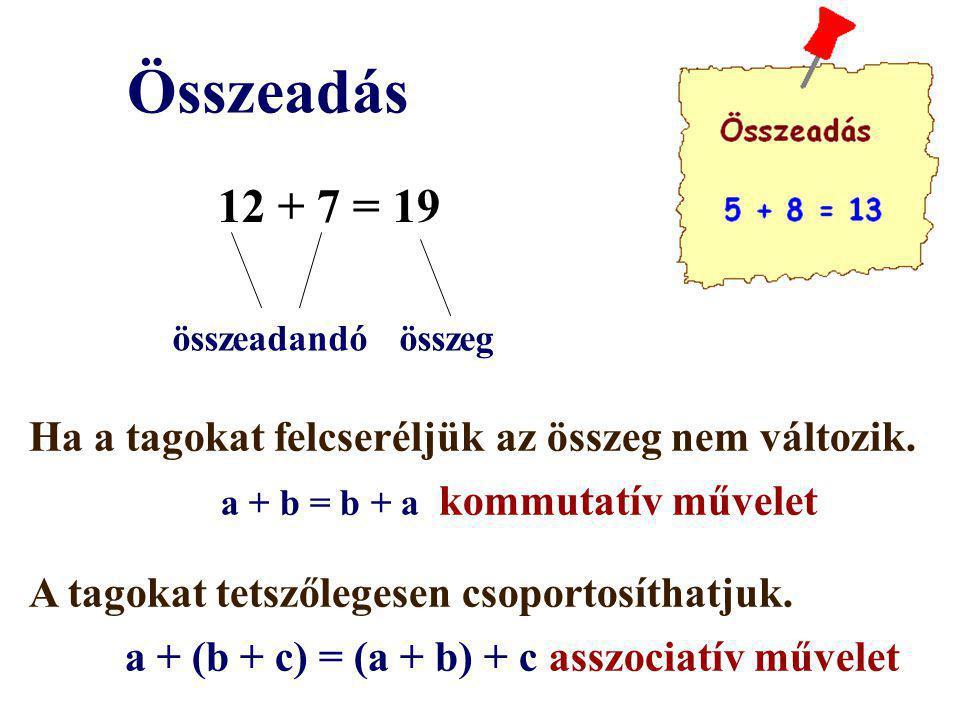 Összeadás 12 + 7 = 19. összeadandó összeg. Ha a tagokat felcseréljük az összeg nem változik. a + b = b + a kommutatív művelet.