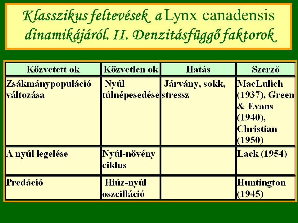 Klasszikus feltevések a Lynx canadensis dinamikájáról. II