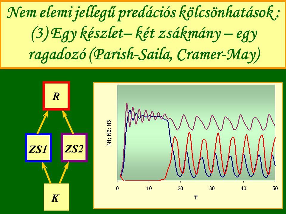 Nem elemi jellegű predációs kölcsönhatások : (3) Egy készlet– két zsákmány – egy ragadozó (Parish-Saila, Cramer-May)
