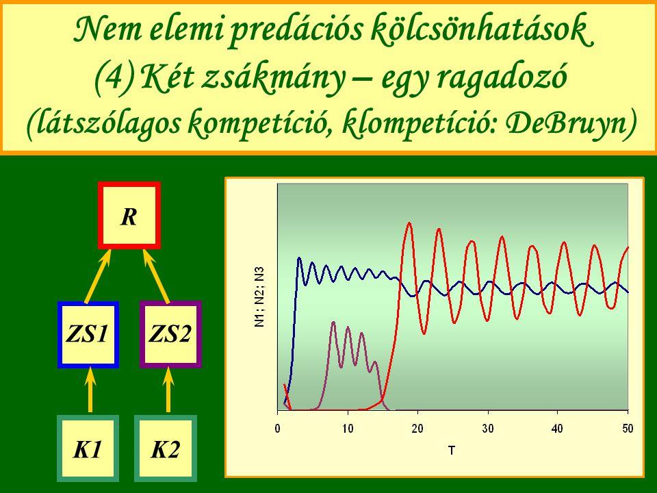 Nem elemi predációs kölcsönhatások (4) Két zsákmány – egy ragadozó