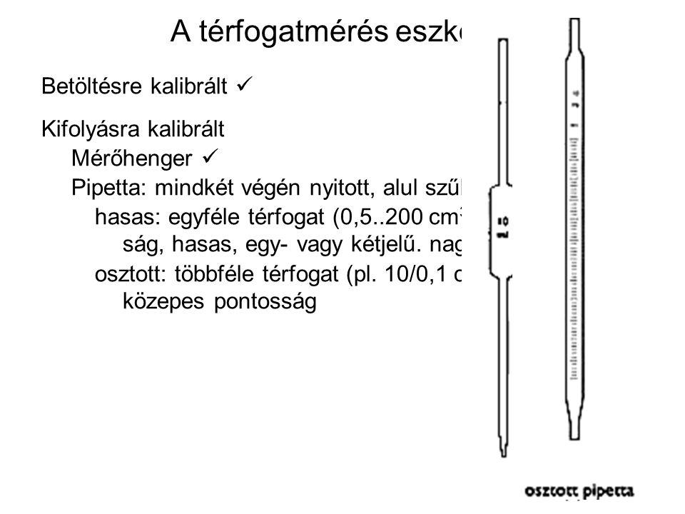 A térfogatmérés eszközei