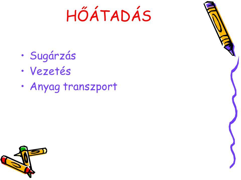 HŐÁTADÁS Sugárzás Vezetés Anyag transzport