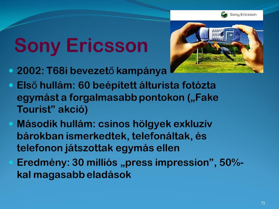 Sony Ericsson 2002: T68i bevezető kampánya