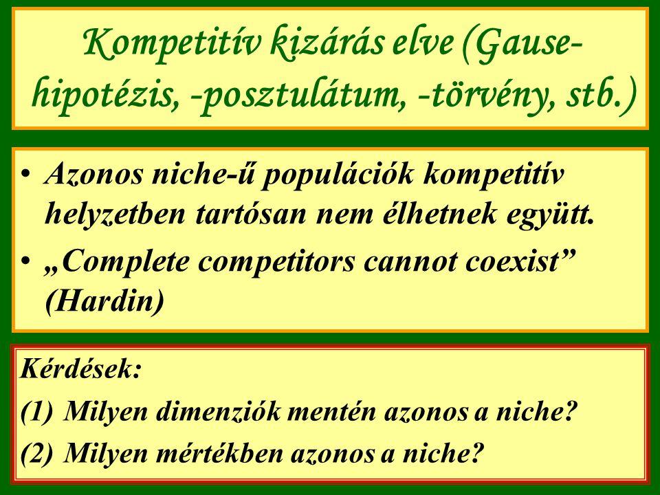 Kompetitív kizárás elve (Gause-hipotézis, -posztulátum, -törvény, stb