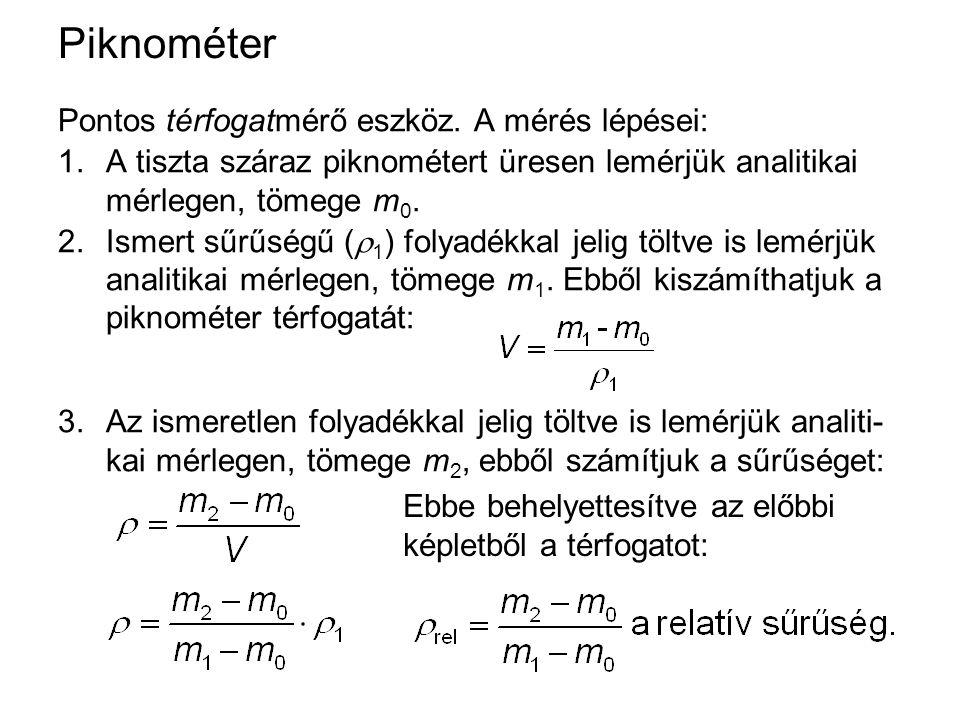 Piknométer Pontos térfogatmérő eszköz. A mérés lépései: