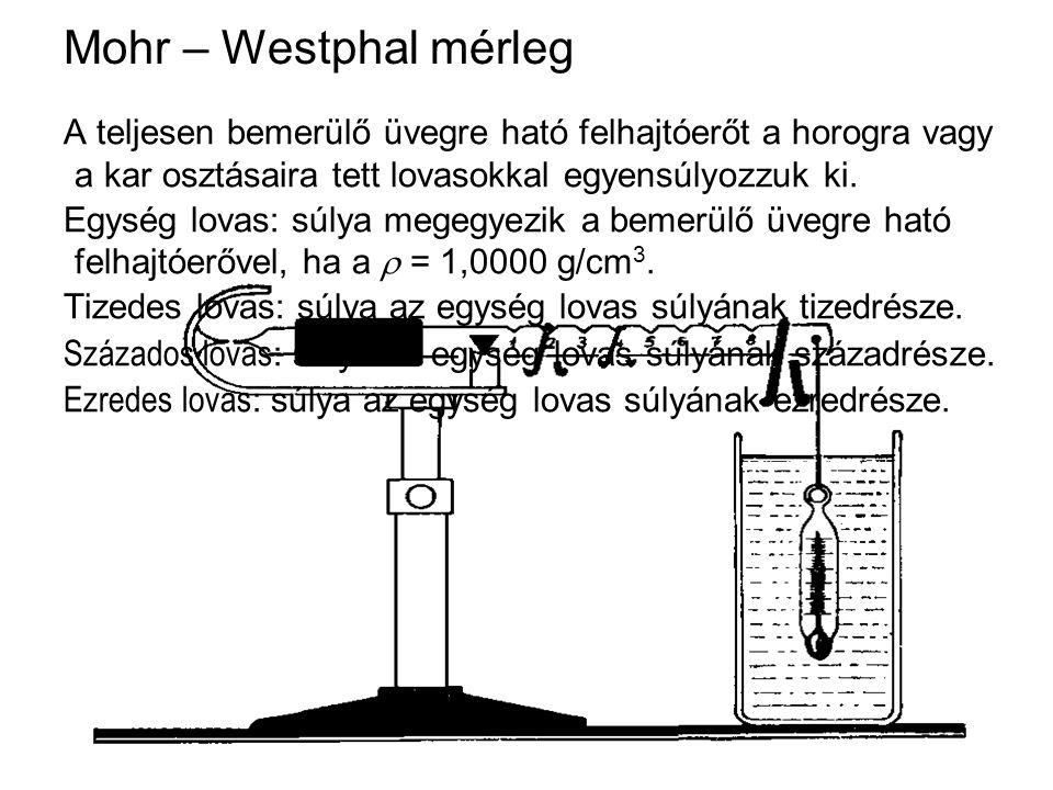 Mohr – Westphal mérleg A teljesen bemerülő üvegre ható felhajtóerőt a horogra vagy a kar osztásaira tett lovasokkal egyensúlyozzuk ki.