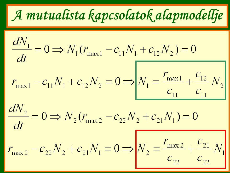 A mutualista kapcsolatok alapmodellje