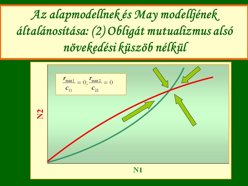 Az alapmodellnek és May modelljének általánosítása: (2) Obligát mutualizmus alsó növekedési küszöb nélkül