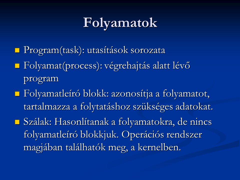 Folyamatok Program(task): utasítások sorozata