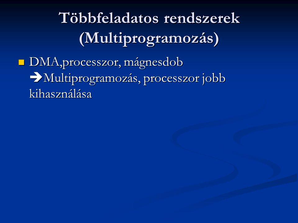 Többfeladatos rendszerek (Multiprogramozás)