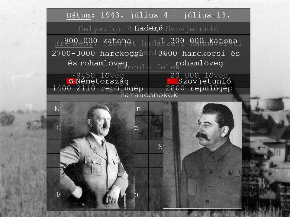 Helyszín: Kurszk, Szovjetunió